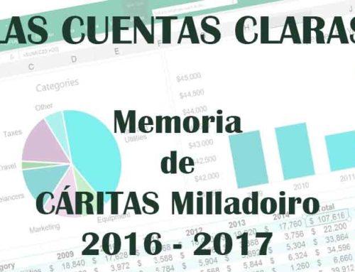 LAS CUENTAS CLARAS – LA U.P. presenta la memoria de CÁRITAS 2016-2017